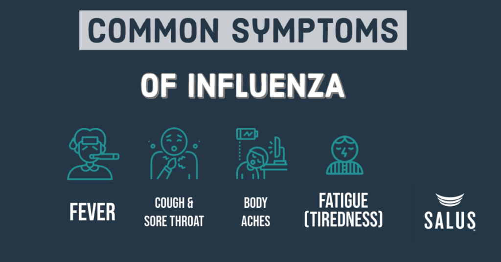 signs-of-influenza